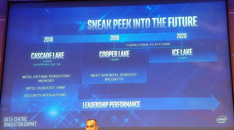 DRAMeXchange: дефицит процессоров Intel влияет на рынок оперативной памяти