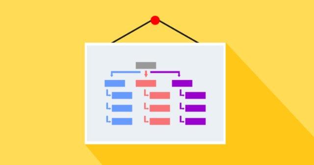 Процедура создания документа Sitemap.xml