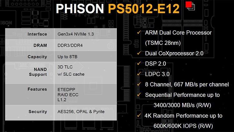 Phison PS5012-E12: контроллер для быстрых и недорогих SSD пошёл в серию