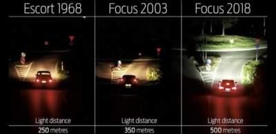 Ford оснастила Focus