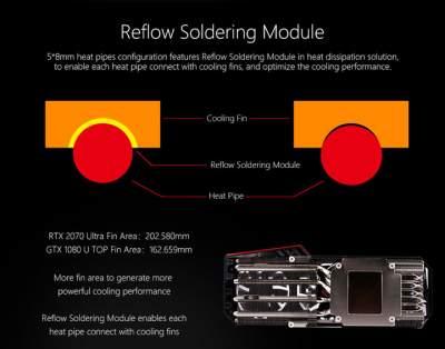 Китайцы работают над видеокартой iGame GeForce RTX 2070 Ultra OC