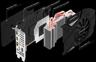 Официально представилена видеокарта GeForce RTX 2070 Mini ITX