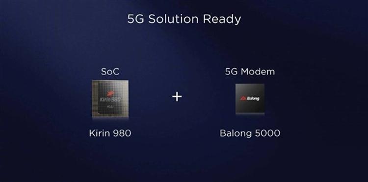 Смартфоны Huawei с поддержкой 5G выйдут в середине 2019 года