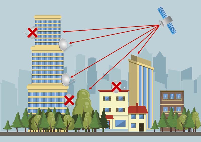 Качественная установка спутникового интернета по оптимальной цене