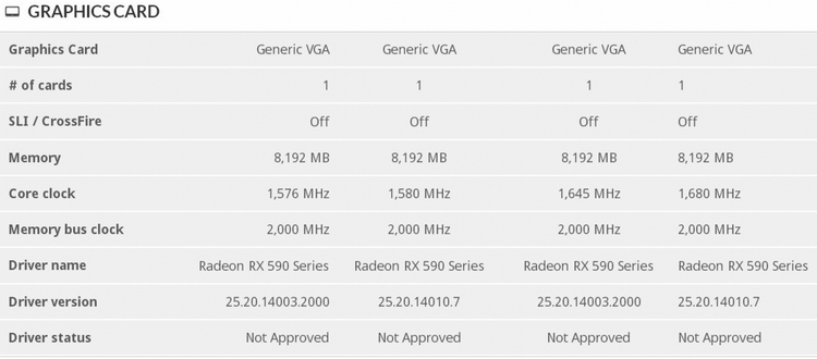 Первые результаты разгона Radeon RX 590 выглядят многообещающе