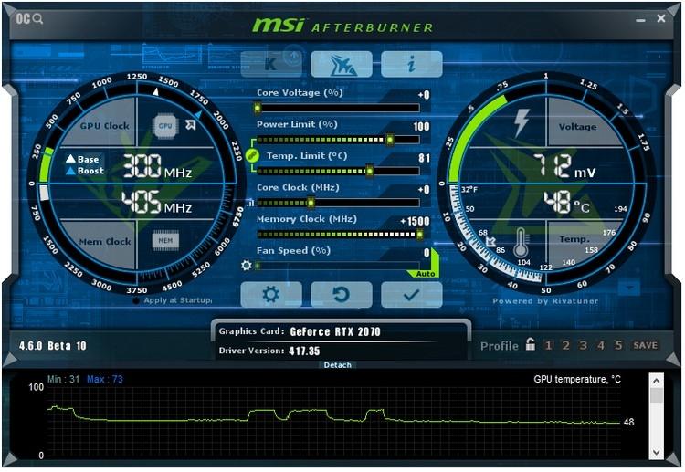 Автоматический разгон с NVIDIA OC Scanner теперь доступен и на Pascal