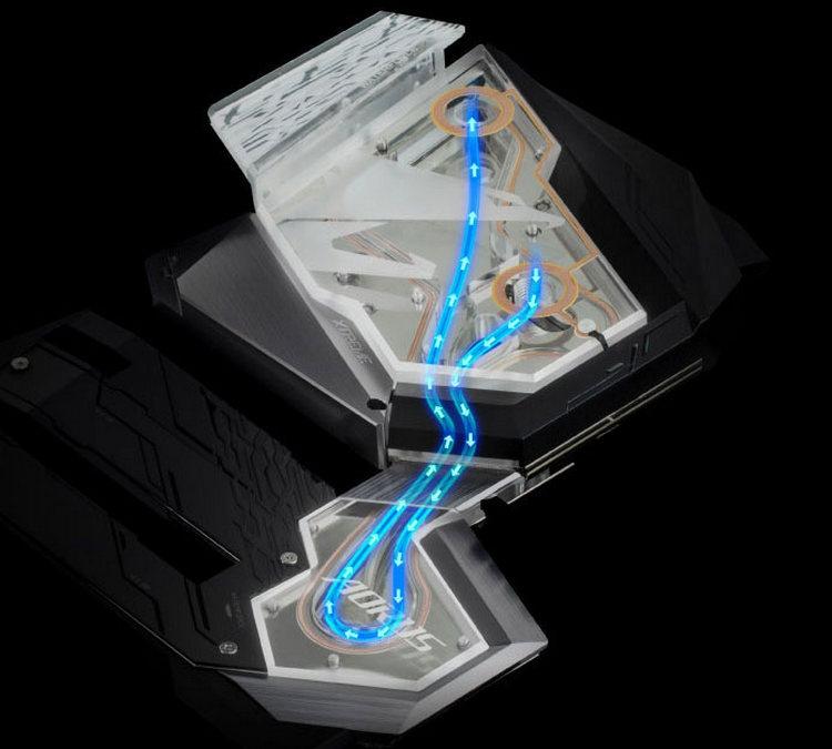 GIGABYTE оснастила плату Z390 Aorus Xtreme WaterForce крупным водоблоком