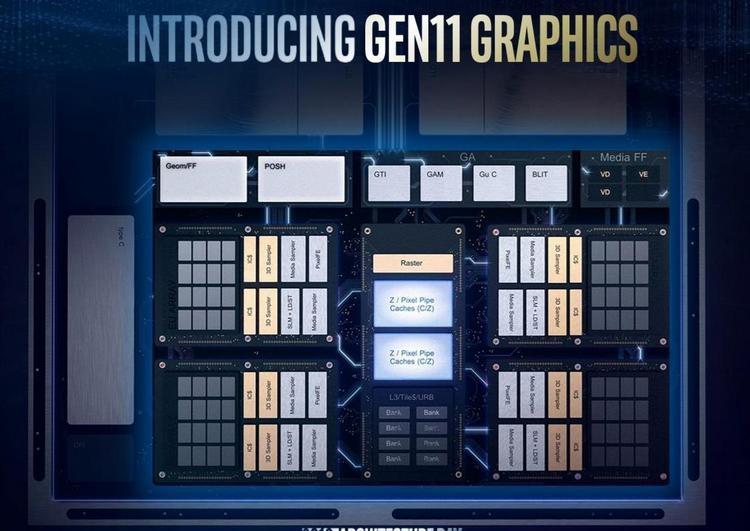 Видеокарты Intel могут получить поддержку трассировки лучей и ИИ