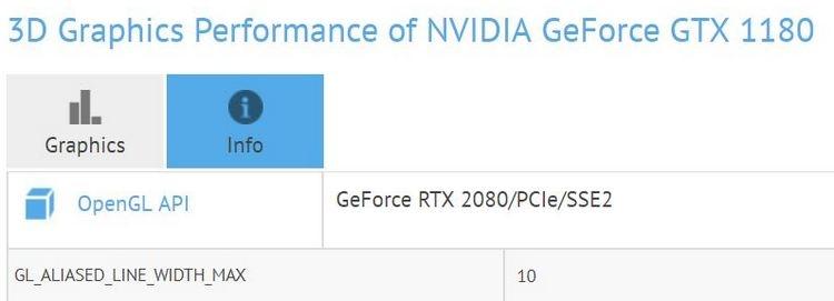 Она существует: видеокарта NVIDIA GeForce GTX 1180 замечена в тесте GFXBench