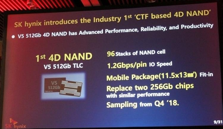 SK Hynix успешно создала свою флеш-память «4D NAND»