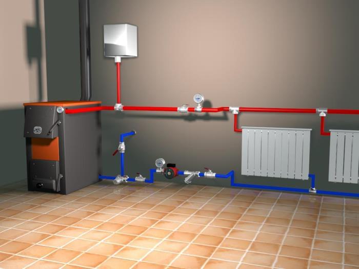 Выбор котла для отопления дома