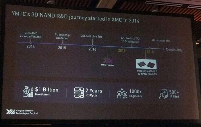 Китайская память 3D NAND MLC выдерживает 3000 циклов перезаписи