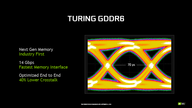 Новая статья: Двигатель истории. Обзор видеокарты GeForce RTX 2080 Ti: часть 1