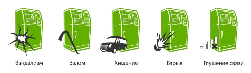 Самая качественная защита банкоматов