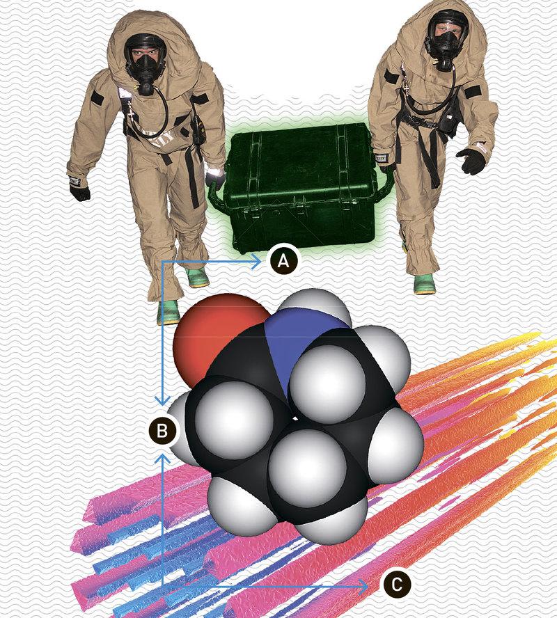 Что общего у химического оружия и мирного атома?