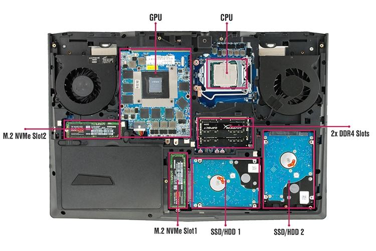 Eurocom Sky X4C: ноутбук с возможностью апгрейда процессора и видеокарты