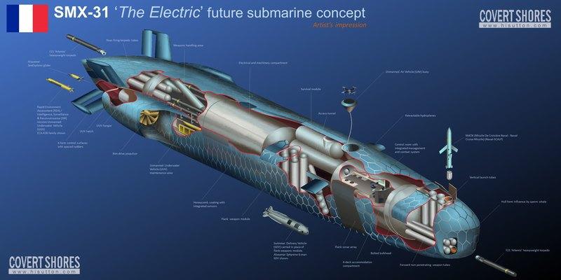 Как будут выглядеть подлодки будущего?