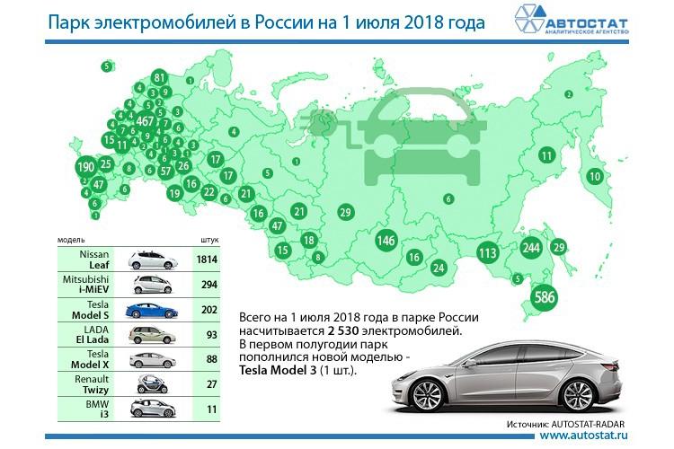Nissan Leaf лидирует на российском рынке электромобилей