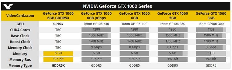 Computex 2018: модули памяти GIGABYTE Aorus DDR4 RGB