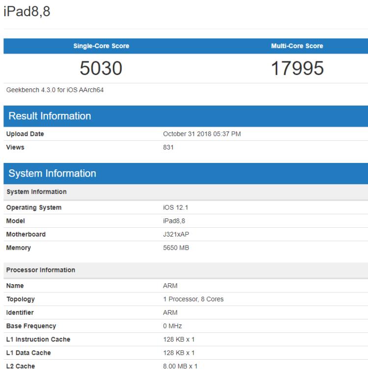 Первый тест iPad Pro: производительность уровня новых MacBook Pro
