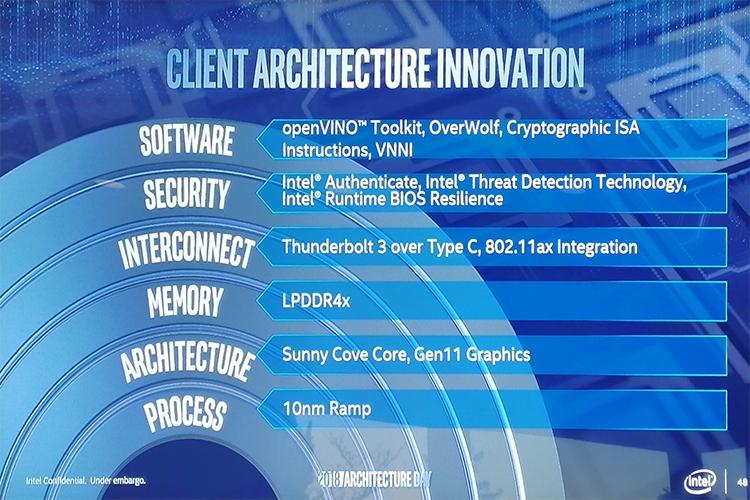 Intel рассказала про Ice Lake: перспективный 10-нм процессор для ПК