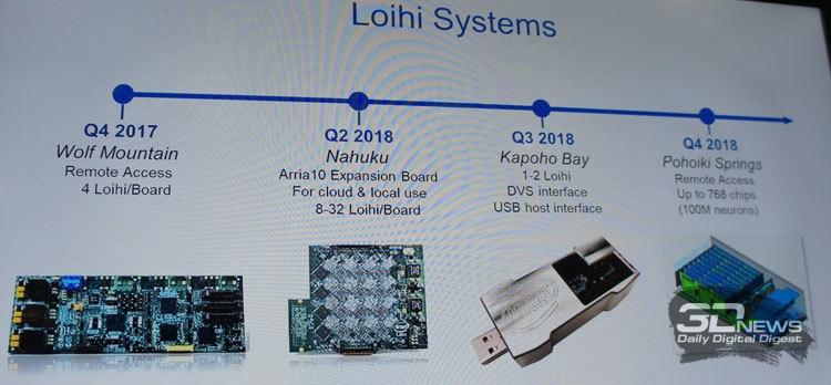 Intel Labs вознесёт нейроморфные процессоры до небес: ищите Loihi в облаках