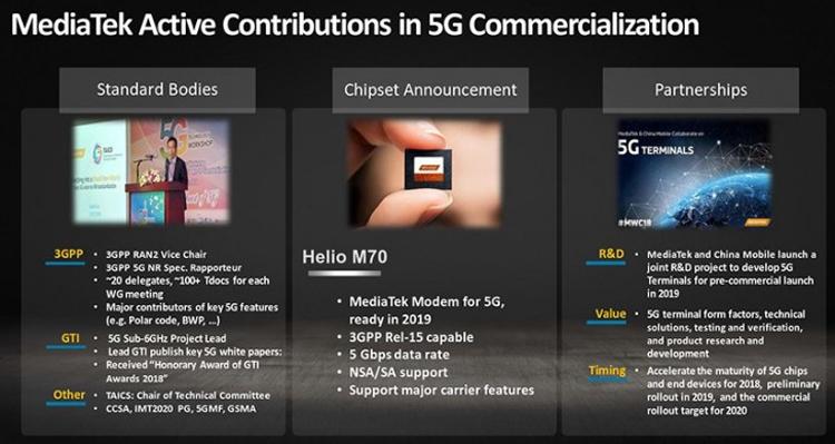 MediaTek проектирует процессор со встроенным 5G-модемом