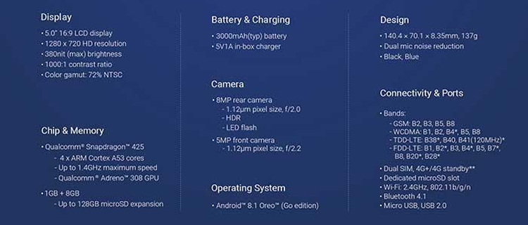 Рассекречен бюджетный смартфон Xiaomi Redmi Go: экран HD и чип Snapdragon 425