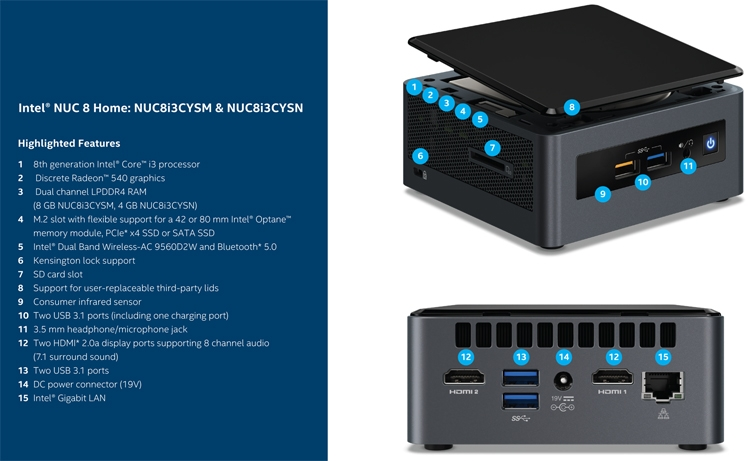 Intel выпустила неттопы NUC Crimson Canyon с графикой AMD