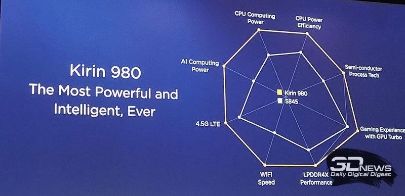 Новая статья: Первые впечатления от Huawei Mate 20 и Mate 20 Pro: под новым углом зрения
