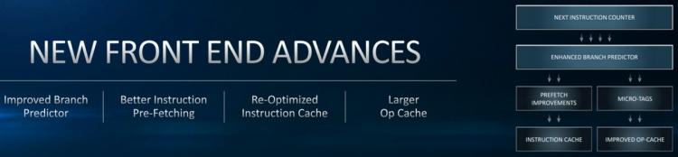 Zen 2: IPC увеличится на 29 %по сравнению с оригинальной Zen