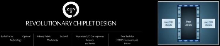Архитектура Zen 2: чего ждать от будущих процессоров Ryzen 3000