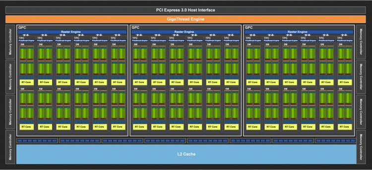 Новая статья: Обзор видеокарты GIGABYTE AORUS GeForce RTX 2070 XTREME: RTX для скептиков