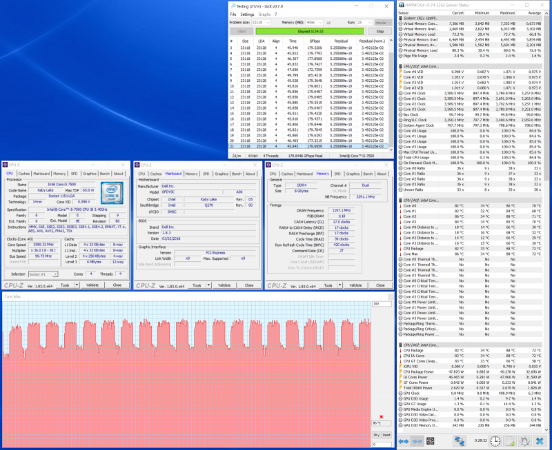 Обзор системного блока Dell OptiPlex 5050 с производительным процессором Intel и памятью Optane Memory