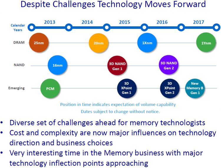 Подробности «развода» в IM Flash: Intel готова производить 3D XPoint у себя, а Micron пропустит 3D XPoint первого поколения