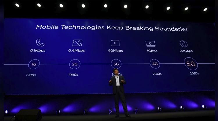 Huawei наделит гибкий смартфон поддержкой 5G